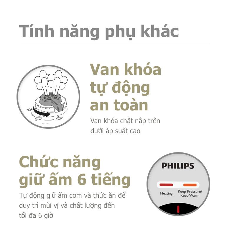 Nồi Áp Suất Điện Philips HD2103 (5L)