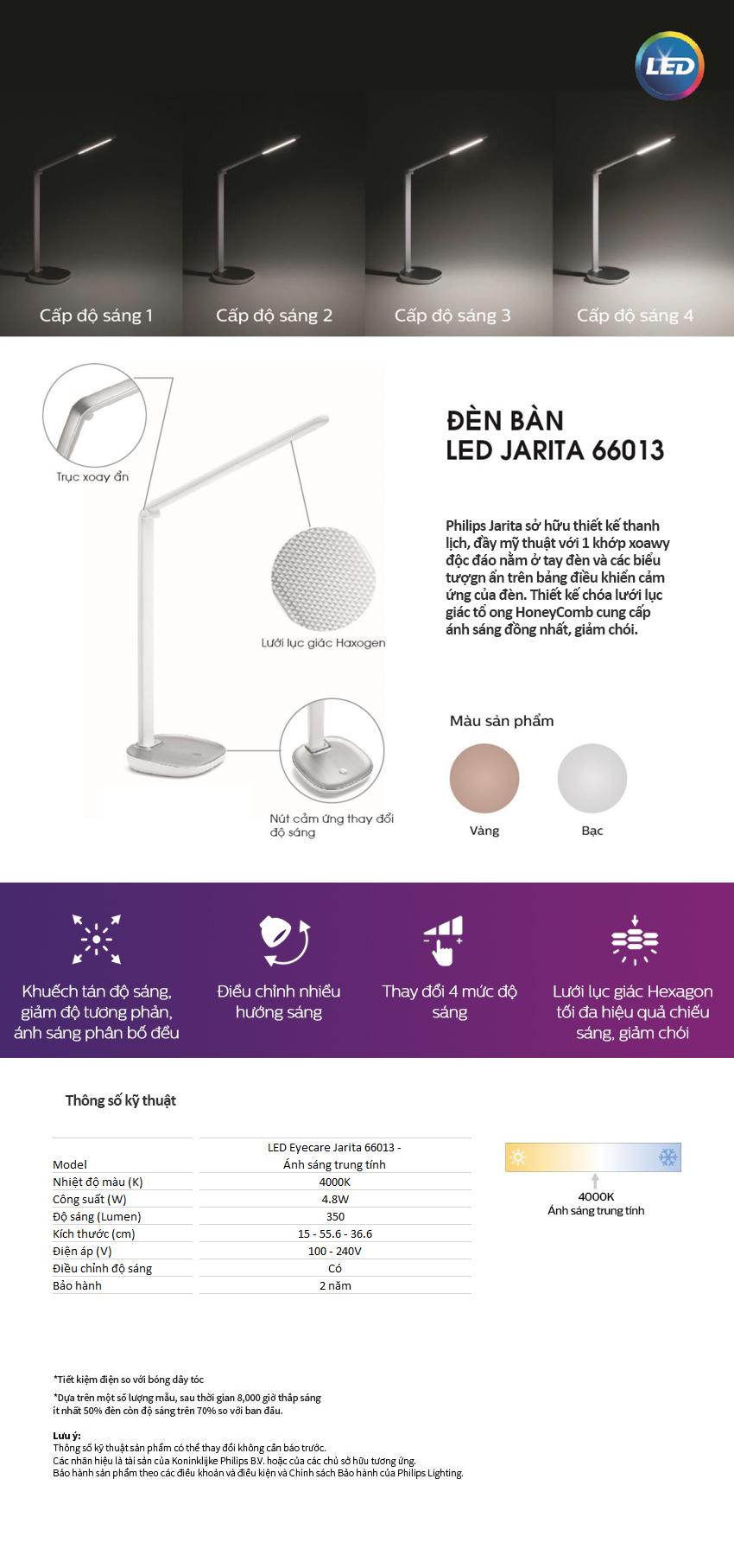Đèn bàn Philips LED Jarita 66013 915005474801- Vàng đồng