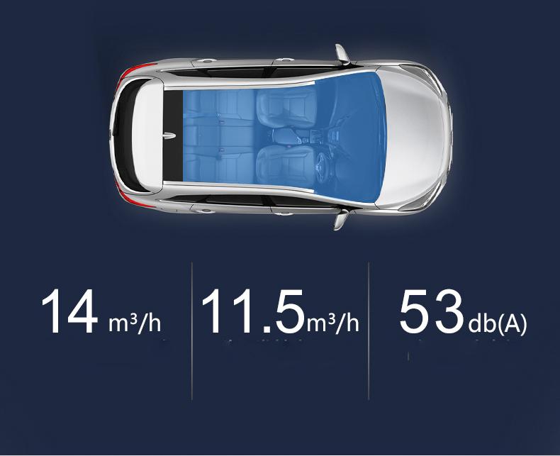 Máy lọc không khí trên oto, xe hơi Philips GoPure Compact 100 Airmax 7