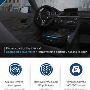 Máy lọc không khí, khử mùi trên xe ô tô Philips GP9101 cảm biến chất lượng không khí 6 màu 30