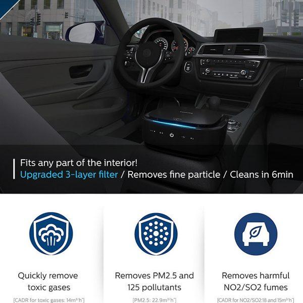 Máy lọc không khí, khử mùi trên xe ô tô Philips GP9101 cảm biến chất lượng không khí 6 màu 7