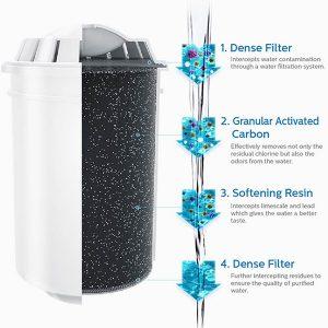 Bình lọc nước uống cầm tay Philips AWP2900 3