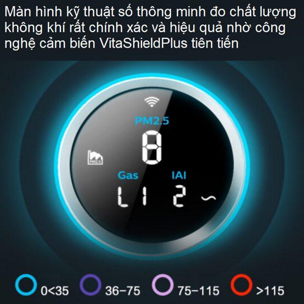 Máy lọc không khí cao cấp kháng khuẩn Philips AC5668/00 tích hợp Wifi - 65W 12