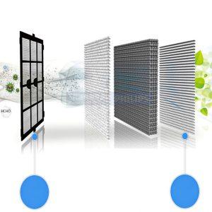 Tấm lọc, màng lọc không khí Philips FY3107 dùng cho các mã AC4072, AC4074, AC4076, AC4016, ACP017, ACP077 20