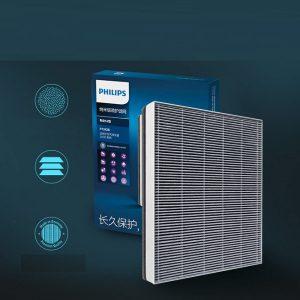 Tấm lọc, màng lọc không khí Philips FY2428 dùng cho các mã AC2882, AC2885, AC2887, AC2889, AC2886, AC2888, AC2890, AC2878, AC3829, AC3829 17