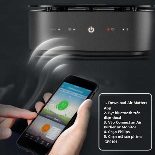 Máy lọc không khí, khử mùi trên xe ô tô Philips GP9101 cảm biến chất lượng không khí 6 màu 10