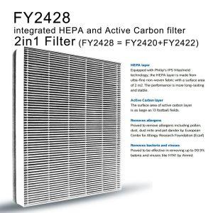 Tấm lọc, màng lọc không khí Philips FY2428 dùng cho các mã AC2882, AC2885, AC2887, AC2889, AC2886, AC2888, AC2890, AC2878, AC3829, AC3829 19