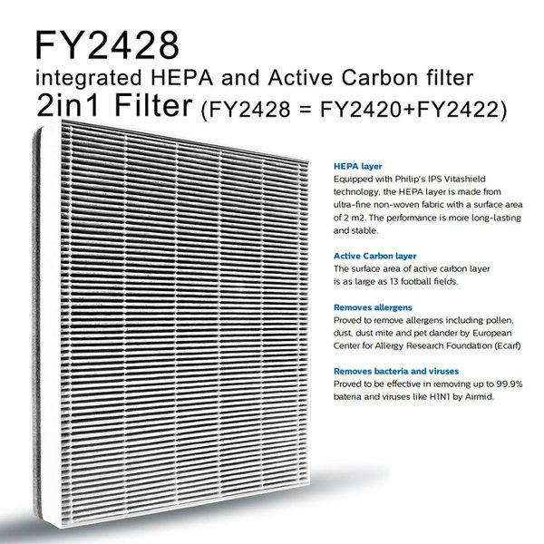 Tấm lọc, màng lọc không khí Philips FY2428 dùng cho các mã AC2882, AC2885, AC2887, AC2889, AC2886, AC2888, AC2890, AC2878, AC3829, AC3829 10