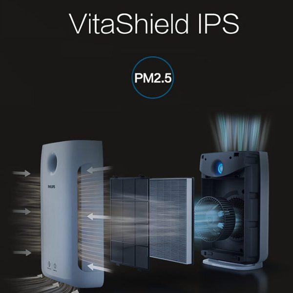 Tấm lọc, màng lọc không khí Philips FY2428 dùng cho các mã AC2882, AC2885, AC2887, AC2889, AC2886, AC2888, AC2890, AC2878, AC3829, AC3829 7