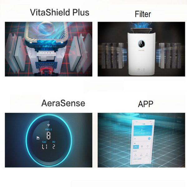 Máy lọc không khí cao cấp kháng khuẩn Philips AC5668/00 tích hợp Wifi - 65W 11