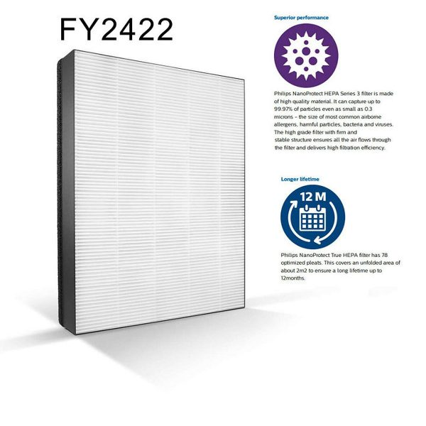 Tấm lọc, màng lọc không khí Philips FY2428 dùng cho các mã AC2882, AC2885, AC2887, AC2889, AC2886, AC2888, AC2890, AC2878, AC3829, AC3829 5