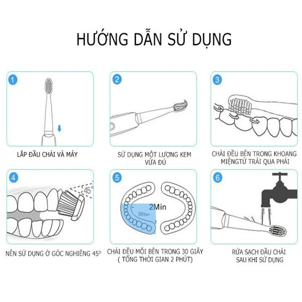 Bàn chải đánh răng điện Philips HX3216/01 14