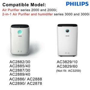 Tấm lọc, màng lọc không khí Philips FY2428 dùng cho các mã AC2882, AC2885, AC2887, AC2889, AC2886, AC2888, AC2890, AC2878, AC3829, AC3829 13