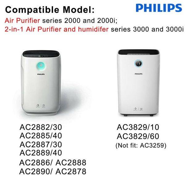 Tấm lọc, màng lọc không khí Philips FY2428 dùng cho các mã AC2882, AC2885, AC2887, AC2889, AC2886, AC2888, AC2890, AC2878, AC3829, AC3829 4
