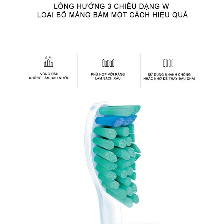 Bàn chải đánh răng điện Philips HX3216/01 40