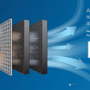 Tấm lọc, màng lọc không khí GSF160Plus dùng cho máy khử mùi, lọc không khí Philips GP9101 14