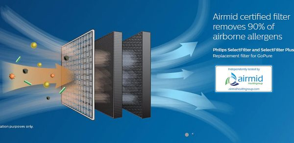 Tấm lọc, màng lọc không khí GSF160Plus dùng cho máy khử mùi, lọc không khí Philips GP9101 5