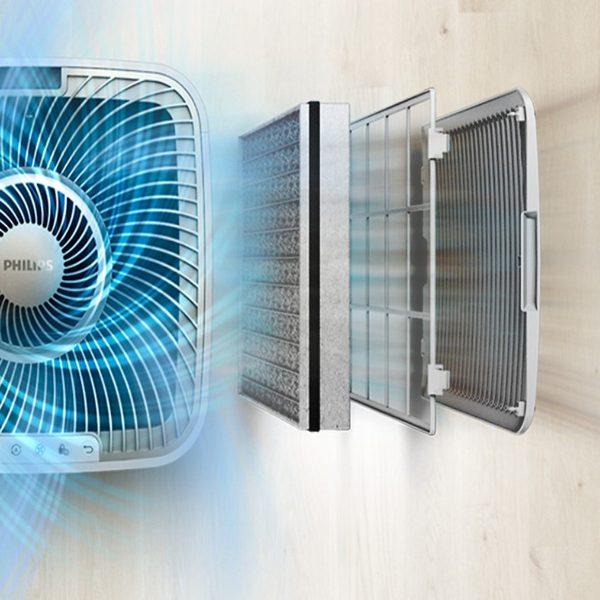 Máy lọc không khí cao cấp kháng khuẩn Philips AC5668/00 tích hợp Wifi - 65W 17