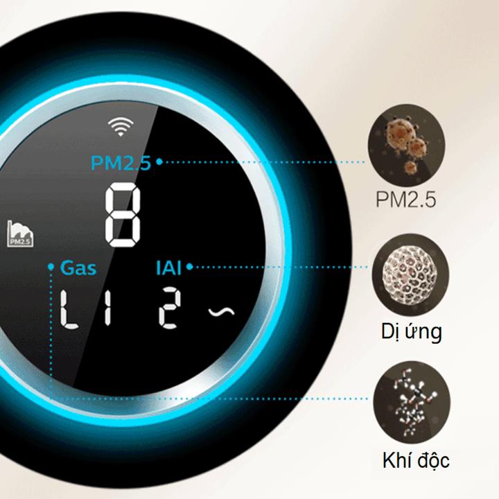 Máy lọc không khí cao cấp kháng khuẩn Philips AC5668/00 tích hợp Wifi - 65W 37