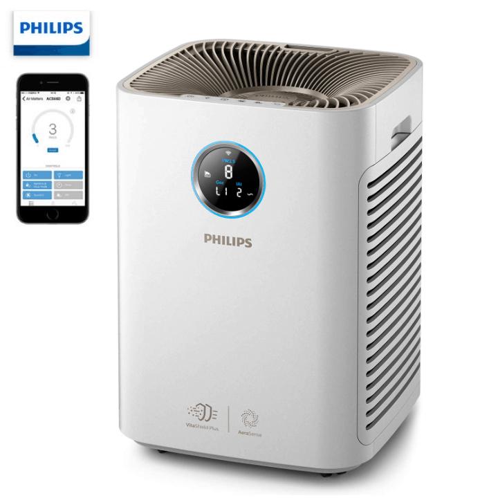 Máy lọc không khí cao cấp kháng khuẩn Philips AC5668/00 tích hợp Wifi - 65W 36