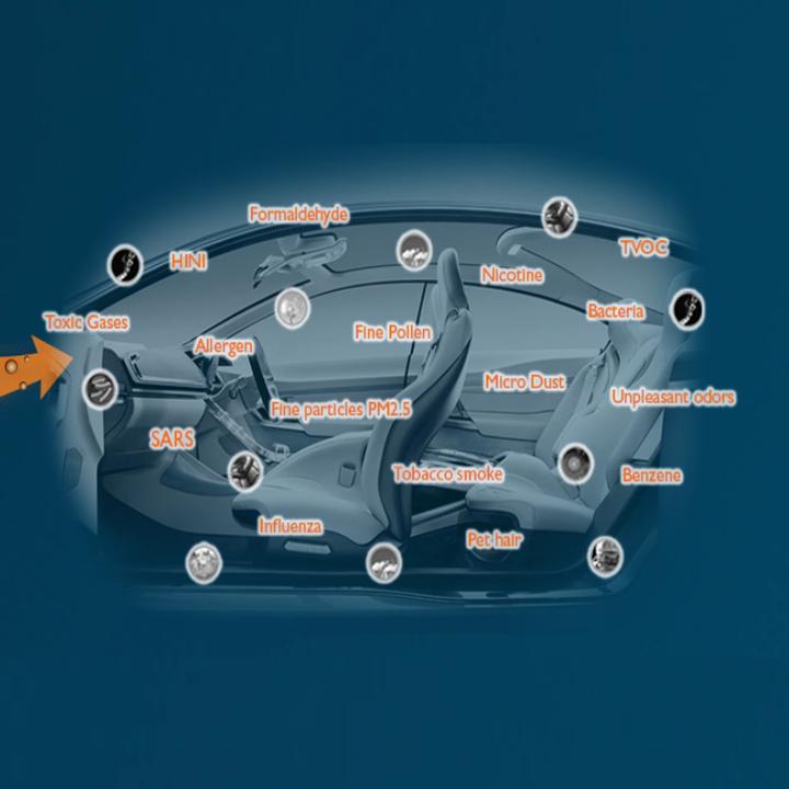 Máy lọc không khí, khử mùi trên xe ô tô Philips GP9101 cảm biến chất lượng không khí 6 màu 70