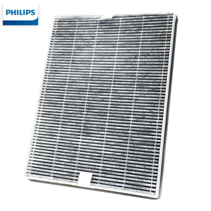 Tấm lọc, màng lọc không khí Philips FY1417 dùng cho các mã AC1210, AC1214, AC1216 19