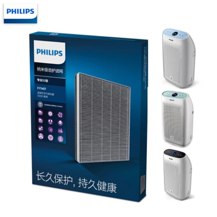 Tấm lọc, màng lọc không khí Philips FY1417 dùng cho các mã AC1210, AC1214, AC1216 21