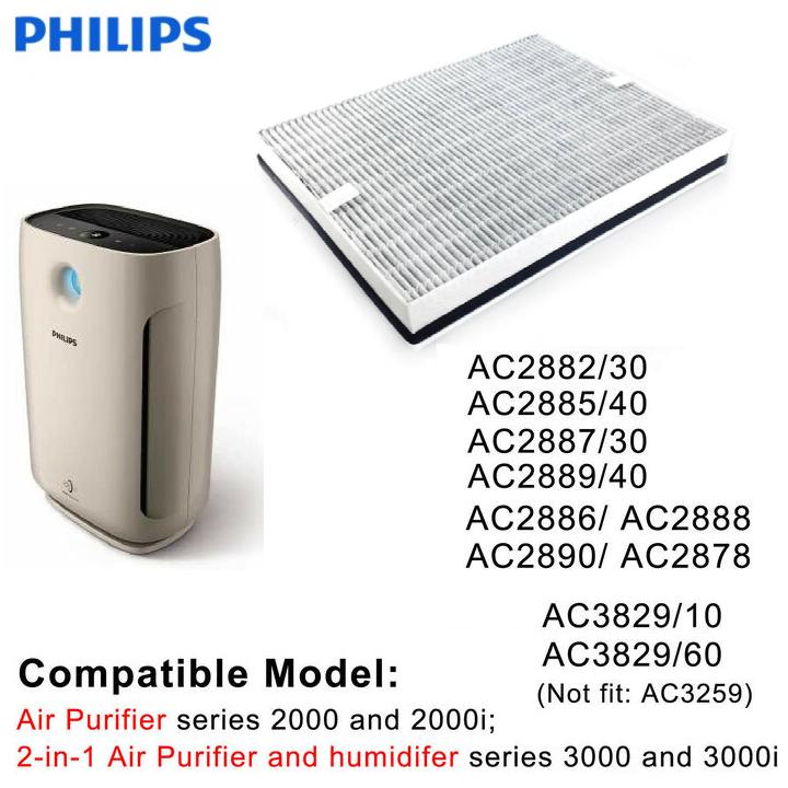 Tấm lọc, màng lọc không khí Philips FY2428 dùng cho các mã AC2882, AC2885, AC2887, AC2889, AC2886, AC2888, AC2890, AC2878, AC3829, AC3829 21