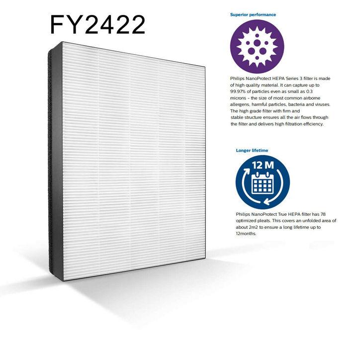 Tấm lọc, màng lọc không khí Philips FY2428 dùng cho các mã AC2882, AC2885, AC2887, AC2889, AC2886, AC2888, AC2890, AC2878, AC3829, AC3829 23