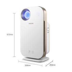 Máy lọc không khí trong nhà kháng khuẩn Philips AC4558/00 tích hợp Wifi, cảm biến chất lượng không khí 4 màu 19