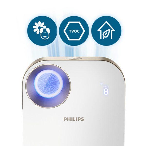 Máy lọc không khí trong nhà kháng khuẩn Philips AC4558/00 tích hợp Wifi, cảm biến chất lượng không khí 4 màu 5