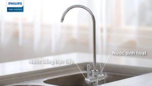 Tại sao nên mua máy lọc nước RO? 3