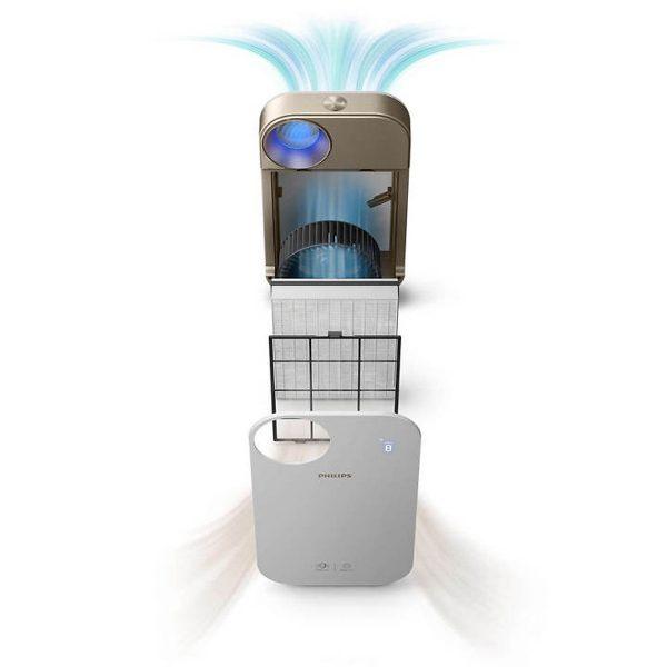 Máy lọc không khí trong nhà kháng khuẩn Philips AC4558/00 tích hợp Wifi, cảm biến chất lượng không khí 4 màu 6