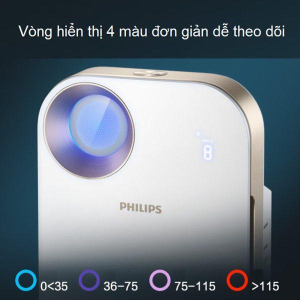 Máy lọc không khí trong nhà kháng khuẩn Philips AC4558/00 tích hợp Wifi, cảm biến chất lượng không khí 4 màu 9