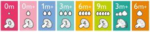 Núm vú có nhiều tốc độ chảy khác nhau