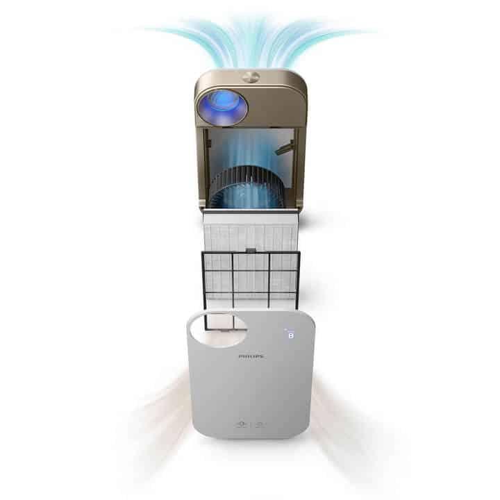 Máy lọc không khí trong nhà kháng khuẩn Philips AC4558/00 tích hợp Wifi, cảm biến chất lượng không khí 4 màu 50