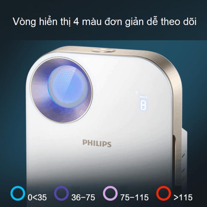 Máy lọc không khí trong nhà kháng khuẩn Philips AC4558/00 tích hợp Wifi, cảm biến chất lượng không khí 4 màu 51