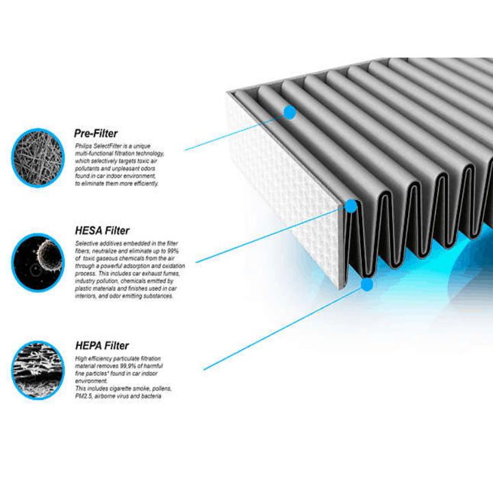 Máy lọc không khí trong nhà kháng khuẩn Philips AC4558/00 tích hợp Wifi, cảm biến chất lượng không khí 4 màu 43